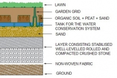 Section Garden Grid for New Lawn